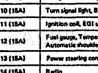 1991 Subaru XT6  2.7 H6 GAS Wiring Diagram